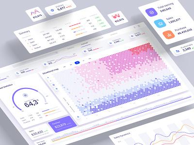 Charts templates & infographics in Figma orion design system figma nocode mobile prediction application design library components widgets develop statistic analytic desktop service app presentation dashboard template neurosciense