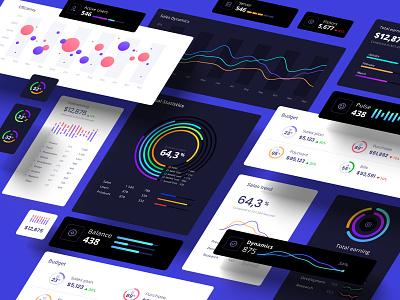 Widgets templates for dashboards and presentations nocode mobile prediction application design library components widgets develop statistic analytic desktop service app presentation dashboard template neurosciense dataviz chart