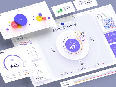 Charts templates & infographics in Figma nocode mobile prediction application design library components widgets develop statistic analytic desktop service app presentation dashboard template neurosciense dataviz chart