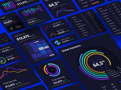Dataviz dashboards and widget template nocode mobile prediction application design library components widgets develop statistic analytic desktop service app presentation dashboard template neurosciense dataviz chart