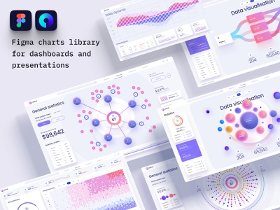 Figma charts library for dashboards and presentation nocode mobile prediction application design library components widgets develop statistic analytic desktop service app presentation dashboard machine learning neuroscience datascience dataviz connections