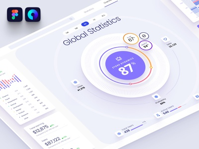 Orion UI kit - Charts templates & infographics in Figma nocode mobile prediction application design library components widgets develop statistic analytic desktop service app presentation dashboard template neurosciense dataviz chart