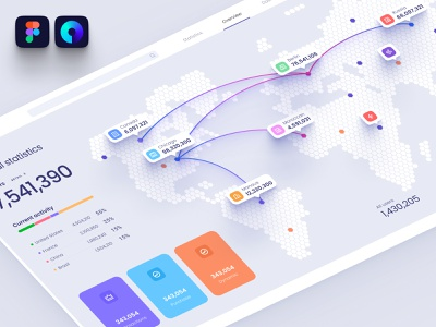 Orion UI kit - Data map visualisation nocode mobile prediction application design library components widgets develop statistic analytic desktop service app presentation dashboard template neurosciense dataviz chart