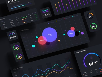 Dashboard cards and widgets no code mobile prediction application design library components widgets develop statistic analytic desktop service app presentation dashboard template neuroscience chart