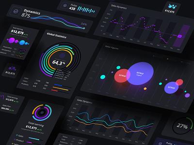 Clean & Minimal Dashboard UI Kit Widgets no code mobile prediction application design library components widgets develop statistic analytic desktop service app presentation dashboard template neuroscience chart
