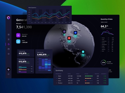 Template of data visualization on the world map template neurosciense dashboard chart dataviz orion design system figma nocode mobile prediction application presentation airplane tracking pin local planet world map