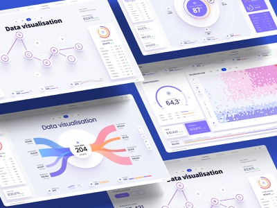 Figma library for dashboards and presentation no code mobile prediction application design library components widgets develop statistic analytic desktop service app presentation dashboard template neuroscience chart