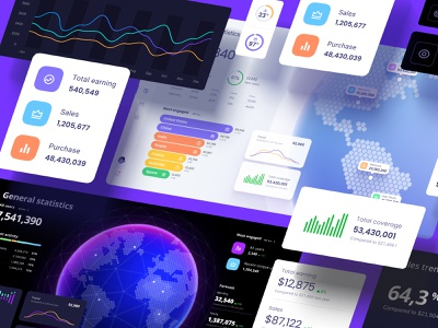 Datavisualization UI kit for Figma no code mobile prediction application design library components widgets develop statistic analytic desktop service app presentation dashboard template neuroscience chart