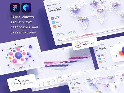 Big datavisualization kit for business no code mobile prediction application design library components widgets develop statistic analytic desktop service app presentation dashboard template neuroscience chart