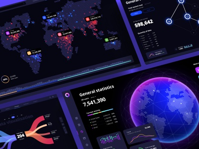 Orion UI kit - Charts templates & infographics in Figma no code mobile prediction application design library components widgets develop statistic analytic desktop service app presentation dashboard template neuroscience chart
