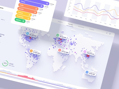 Components and templates for data visualization on the map template infographic analytics design system components figma graphic chart prediction dashboard maps mapping location tracker hex worldmap planet global location trend map