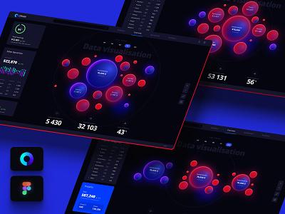 Orion UI kit - Charts templates & infographics in Figma widgets machinelearning develop code logo illustration design infographic statistic chart desktop dataviz dashboard template no code