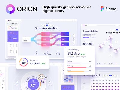 Orion UI kit - Charts templates & infographics in Figma chart widgets animation ui logo illustration design infographic statistic desktop dataviz dashboard template