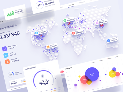 Ready-made data visualization templates for dashboards app data global planet location map desk pitch presentation develop technology cloud service saas ready-made template infographic statistic dataviz dashboard