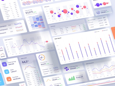 Perfectly organized library of widgets for data visualization app variants template code service saas pitch line chart tiles cards dashboard dataviz infographic statistic charts figma library uicomponents design system widgets