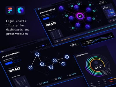 Figma charts library for dashboards and presentations ui design system figma library components analytics prediction neuro cloud pitch presentation data code mobile infographic statistic chart desktop dataviz dashboard template