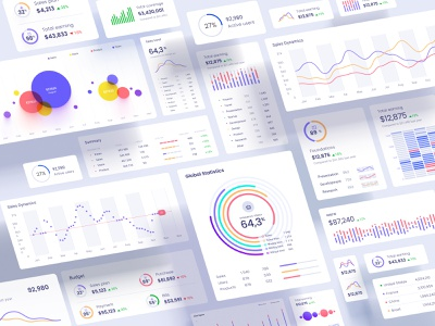 A huge set of widgets and charts to visualize your project data no code