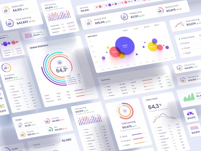 Widgets and all kinds of graphics for analytical data 3d library figma components analytics ui design infographic statistic chart desktop dataviz dashboard template circle chart sankey bubble chart column chart pie chart line chart