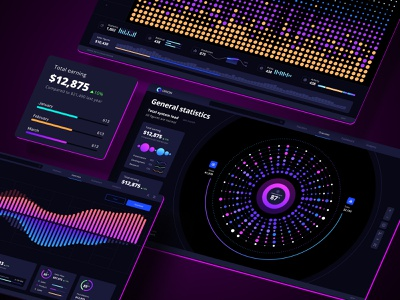 Orion UI kit - Charts templates & infographics in Figma no code