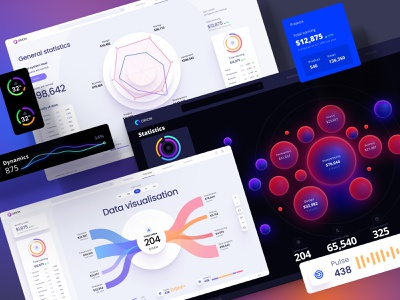 Orion UI kit - Charts templates & infographics in Figma desktop template