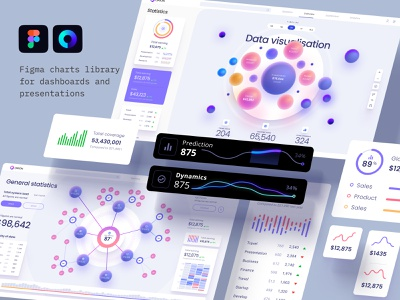 Orion UI kit - Charts templates & infographics in Figma desktop