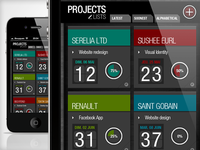 Iphone Management App