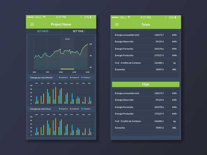 Apps dashboard design
