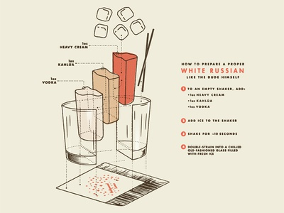 The Dude's White Russian big lebowski futura line texture grit drinks cocktails cocktail the dude white russian