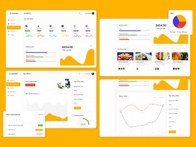 Coocomba - Dashboard graph pie charts dashboard design dashboard ui dashboad branding uxui design uxdesign ux ui minimal clean