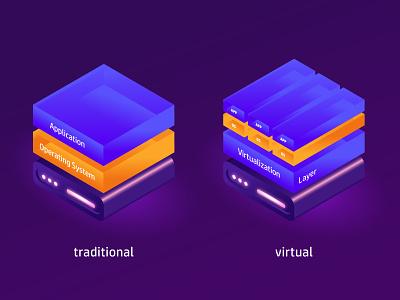 VM illustration hypervisor isometric icons icon infographic isometric illustration cloud server virtual machine vm
