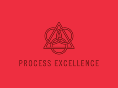 Process Excellence Identity