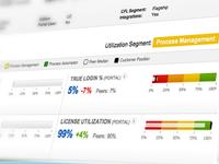 Account Platform Usage Metrics