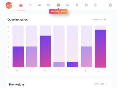 Dashboard ui ux professional gradient clean data survey dashboard