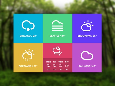 Weather Widget (freebie) weather cities tiles pastel windows 8 elements ui user interface freebies psd free clean flat minimal ux web avenir climacons
