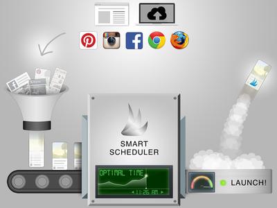 """Tailwind's Smart Scheduler """"Machine"""""""