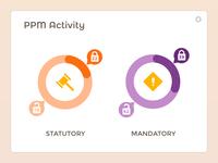 PPM Activity Widget
