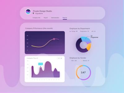 HR Dashboard Exploration