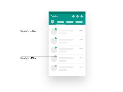 WatsApp Small tweak watsapp designer design appdesign mobile ux ui