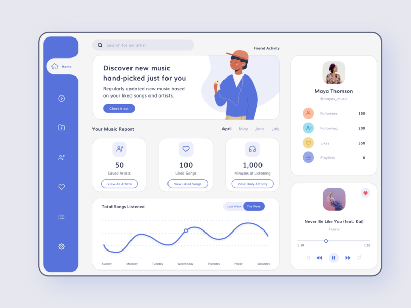 Music Dashboard 🎧 website web design web music player icons cards music dashboard music dashboard card illustration android ios adobe xd ux app ui design