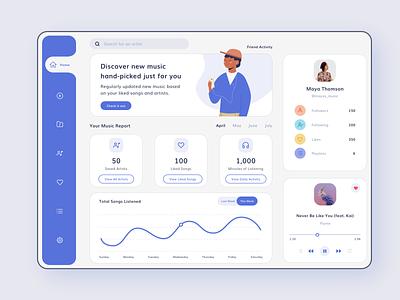Music Dashboard 🎧 website web design web music player icons cards music dashboard music dashboard card illustration android ios adobe xd ux app ui design