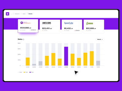 Analytics Tool to Drive Sales ui focus hover graph animation slider sales web