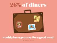 Foodie Luggage