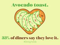 Avocado Toast <3