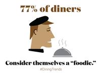Foodie Trend