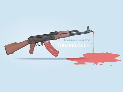 Deadliest Small Arm: AK-47 smallarms small arms ak-47 russian weapons weapon largestarmsexporter arms transfer arms export leagueofarms ruestungsliga diedeutscherüstungsliga