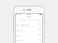 Banking app monthly stats
