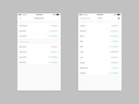 Banking app statements