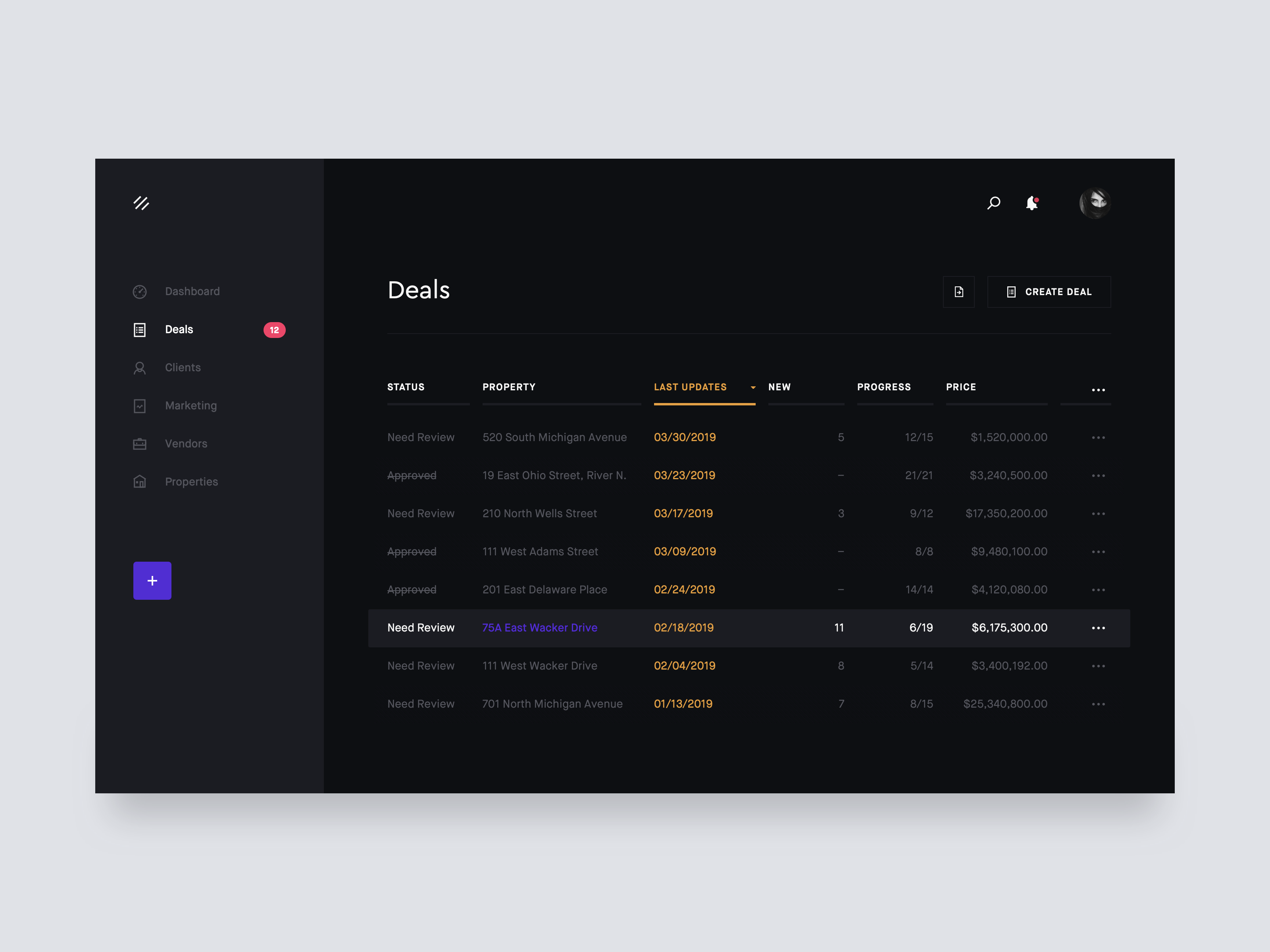 Sold deals dribbble 2x