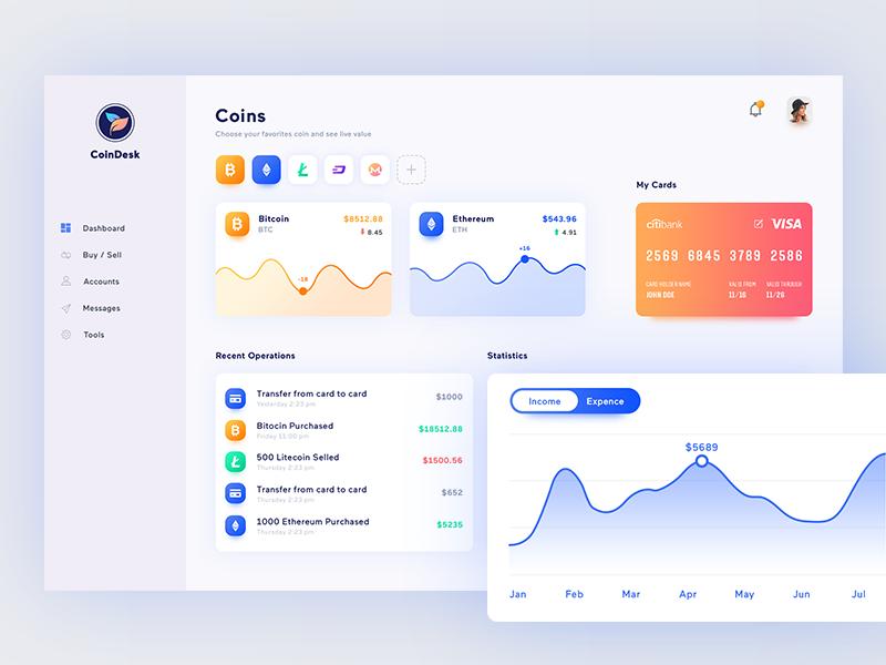 Coindesk Dashboard coins cards statistics blockchain ethereum dashboard bitcoin cryptocurrency