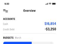 Spending1